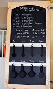 Inside Kitchen Cabinet Door Storage The 23 Lifehacks For Your Tiny Kitchen Inside Kitchen Cabinets