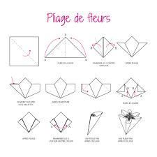 Serviette En Papier Fleur by Origami Facile Une Fleur 3d Prima