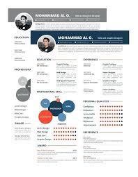 free resume templates microsoft word 2008 free template for a resume free resume template word free resume