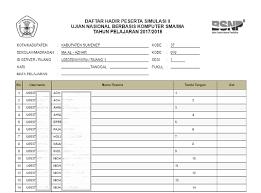 format absensi ujian mencetak kartu peserta dan cetak daftar hadir ubk 2018 guru jugan