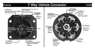 ford f250 trailer wiring page 561 of convenience systems tags 1999 ford f250 wiring