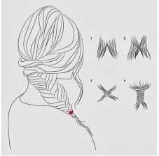 interesting ways to braid your hair chikk net