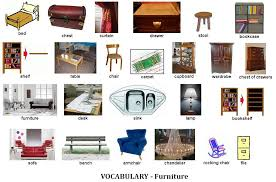Interior Design Vocabulary List by Awesome Furniture Vocabulary In English 40 With Additional