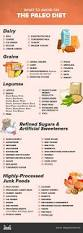 best 25 vegetables list ideas on pinterest list of diets low
