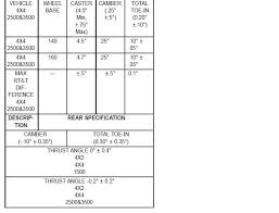 2006 dodge ram 3500 specs anybody alignment specs for an 05 3500 4wd dodge diesel