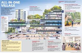 kampung admiralty brings all in one facilities to