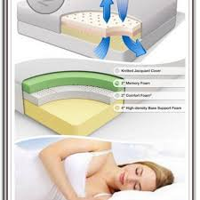 Comfort Dreams Mattress Comfort Dreams Mattress Review Bedroom Galerry