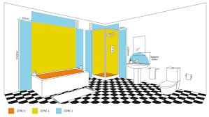 Bathroom Lighting Zones Bathroom Outdoor Lighting Factorylux