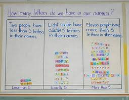 kindergarten math work renee goularte