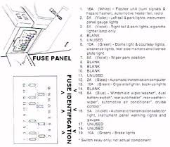 renault trafic fuse box layout renault wiring diagrams collection