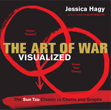 the art of war visualized workman publishing
