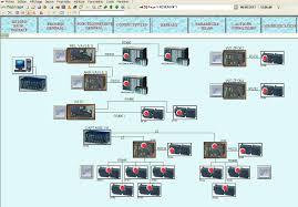 bureau d 騁ude automatisme bureau d 騁ude automatisme 28 images bureau d 233 tude r d