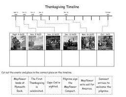thanksgiving photo timeline by d conway teachers pay teachers