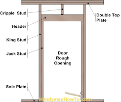 Frame Exterior Door How To Repair A Rotted Exterior Door Frame Handymanhowto