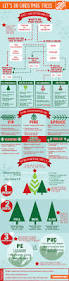 choosing a real christmas or artificial tree and the history of
