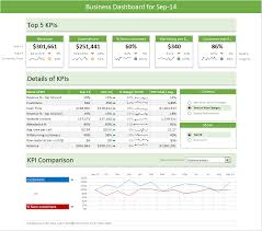 excel dashboard templates download now chandoo org become