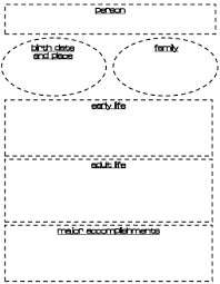 biography graphic organizer worksheets free organize 2nd grade biography research