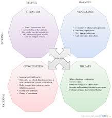 sample of swot analysis report social work swot diagram creately