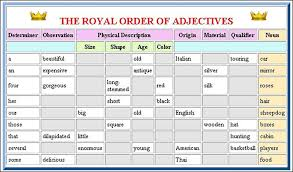 all worksheets kinds of adjectives worksheets with answers