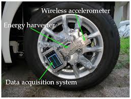 sensors free full text effectiveness testing of a