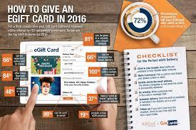 black friday restaurant gift card deals buy gift cards egift cards visa u0026 discount giftcards com