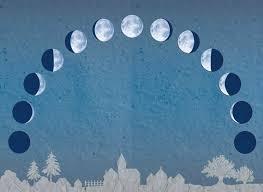 couper les cheveux avec la lune la lune et nos cheveux mon avis la chevelue