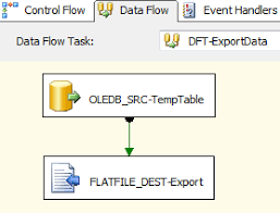 how to use temp table in ssis sqlerudition com