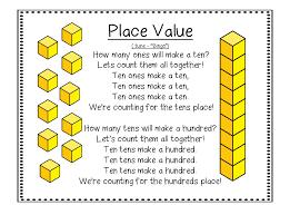 best 25 place values ideas on pinterest math place value place
