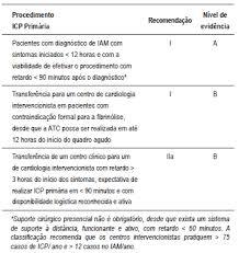 iv diretriz da sociedade brasileira de cardiologia sobre