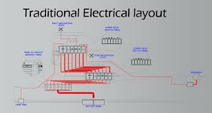 boat electrical wiring best electrical wiring diagram software