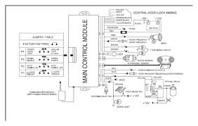 sophisticated 1994 dodge ram 2500 wiring diagram contemporary