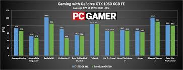 is pubg cpu intensive the best pc gaming processor pc gamer