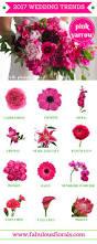 Pantone Color 2017 Spring 22 Best Flower Colors Images On Pinterest Flower Colors Flower