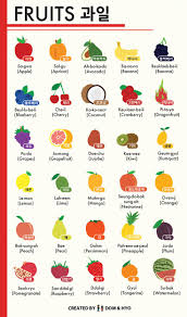 best 25 fruits name in english ideas on pinterest name of