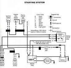 kawasaki klr 650 wiring diagram wiring diagram simonand