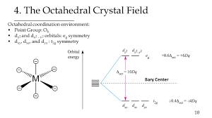 coordination chemistry ppt video online download