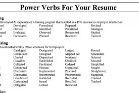 How To Write A College Resume For College Applications Rising Seniors It U0027s Time To Brag Western Association For