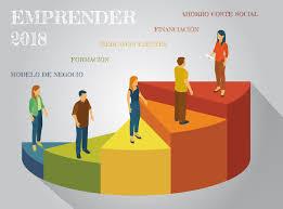 a oport de si e social emprender en 2018 una buena oportunidad para hacerlo en cooperativa
