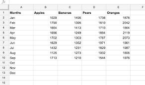 Reloading Data Spreadsheet Create Dynamic Visualizations Using Spreadsheets U2013 Geckoboard Help