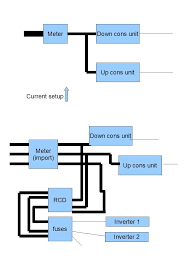 sparky help needed 3 phase connection page 2