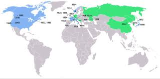 Most Decorated Winter Olympian - winter olympic games wikipedia