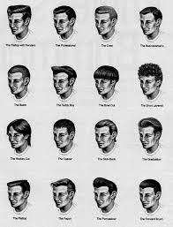 clipper number haircuts mens haircut clipper numbers find hairstyle