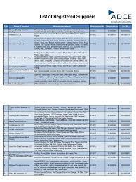 registered suppliers tcm13 47844