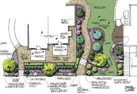 garden design garden design with landscape architecture drawings