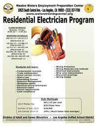 energy environment u0026 utilities u2013 career u0026 technical education