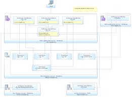 Etl Manager Rational Solution For Collaborative Lifecycle Management 4 0