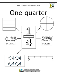 Equivalent Fractions Super Teacher Worksheets Fractions Made Easy