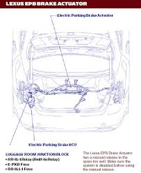 unlock the secrets of electronic parking brakes search autoparts