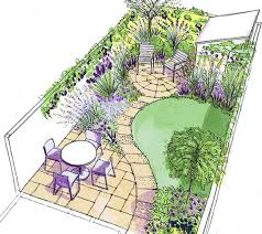 Small Garden Layout Plans Small Garden Ideas And Tips How To Design Gardens In Limited Spaces