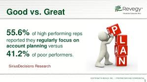 Good Account Pictures Strategic Account Planning What Separates The Great From The Weak